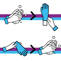 Wash hands before and after glove use