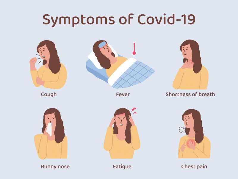 Main symptoms of Covid-19 or disease from coronavirus. Illustration about health check up for patient with cute woman cartoon.